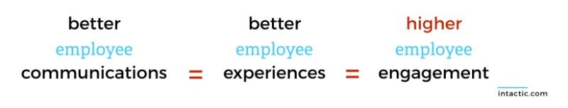 intactic-employee-experience